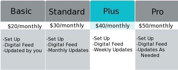 Digital Signage Pricing